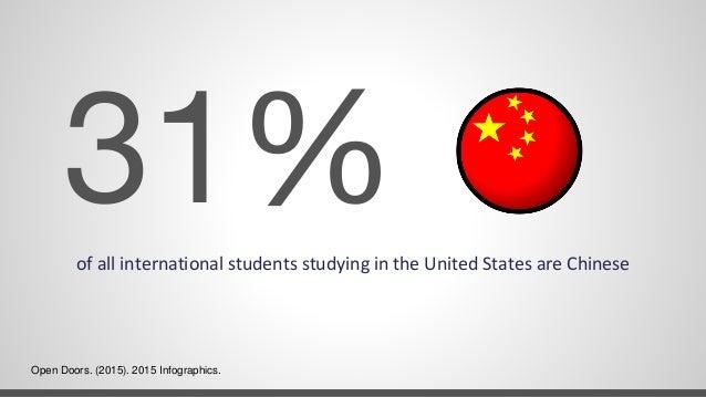 Overcoming Stigma Mental Health Awareness For International Students