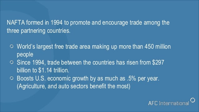 NAFTA formed in 1994 to promote and encourage trade among the three partnering countries. World's largest free trade area ...