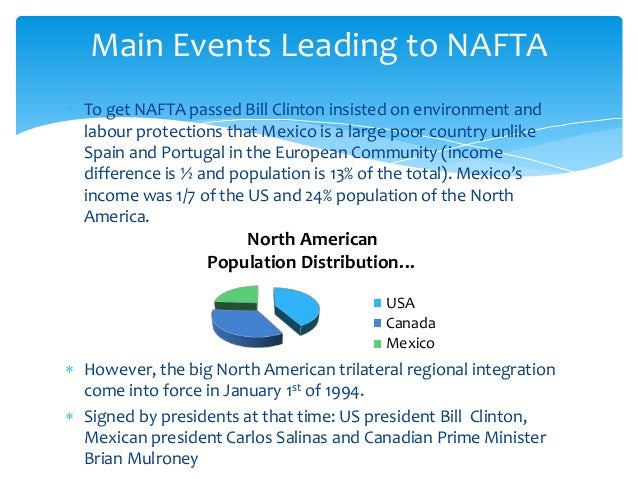 an analysis of nafta in 1994 Nafta: setting the record straight nora president clinton must submit a report to the us congress on the first three years of nafta during 1994 (nafta.