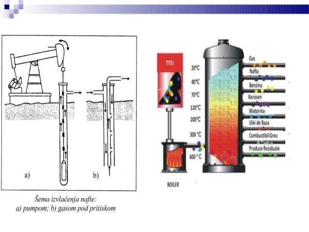 Oktanski broj  Oktanski broj je merilo kvaliteta benzina.  N- heptan, koji vrlo lako eksplodira ima oktanski broj 0.  I...