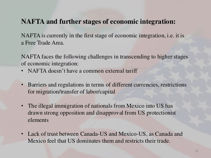 the popossibility of nafta common currency