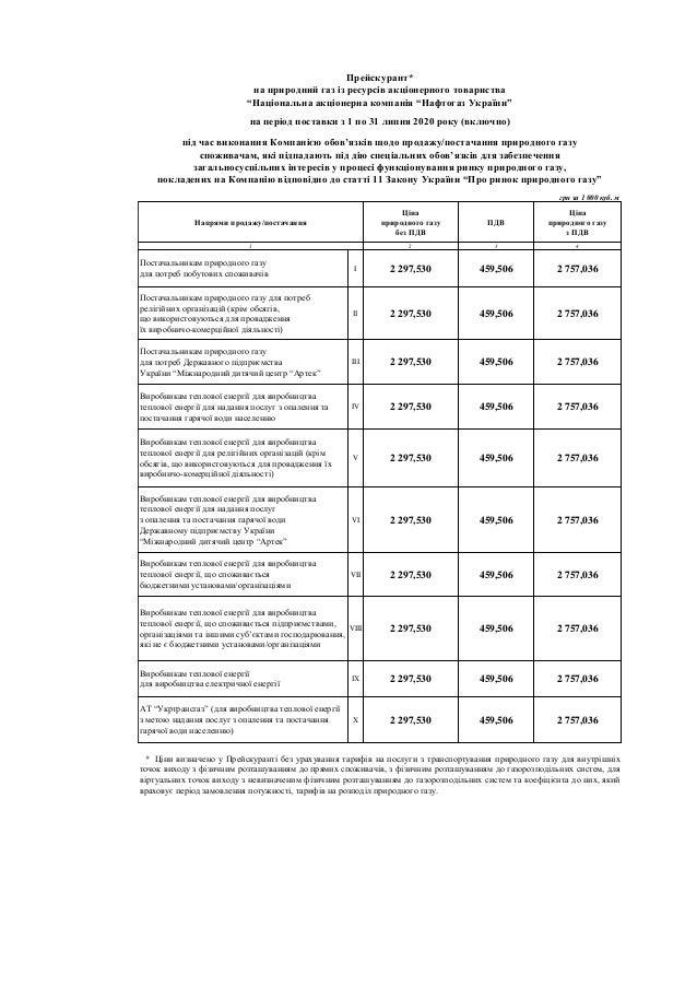 Ціна природного газу без ПДВ ПДВ Ціна природного газу з ПДВ 2 3 4 Постачальникам природного газу для потреб побутових спож...