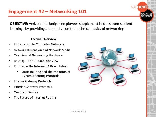 Delivering a multi engagement corporate work based learning program for Exterior gateway protocol examples
