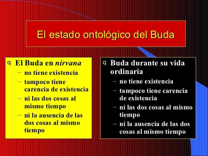 El estado ontológico del Buda <ul><li>El Buda en  nirvana </li></ul><ul><ul><li>no tiene existencia </li></ul></ul><ul><ul...