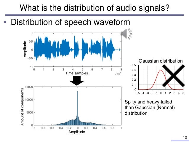 independent component analysis and blind signal separation pdf