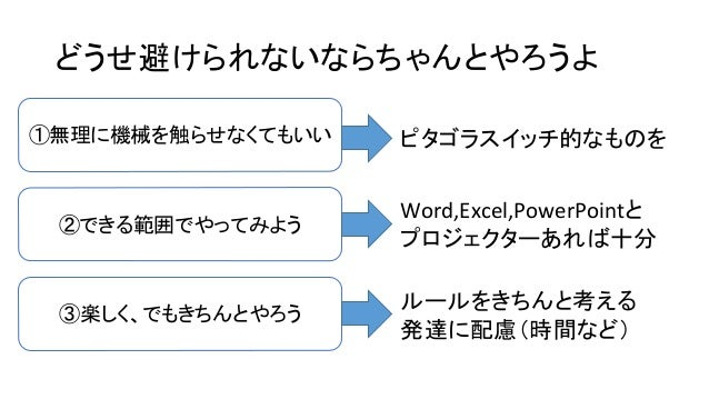 どうせ避けられないならちゃんとやろうよ ①無理に機械を触らせなくてもいい ピタゴラスイッチ的なものを ②できる範囲でやってみよう Word,Excel,PowerPointと プロジェクターあれば十分 ③楽しく、でもきちんとやろう ルールをきち...