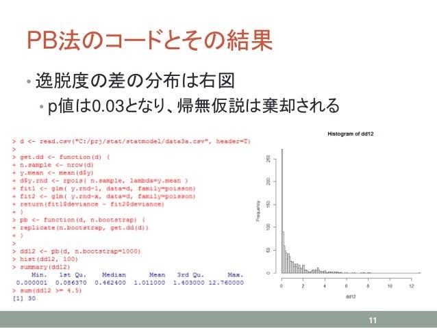PB法のコードとその結果 • 逸脱度の差の分布は右図 • p値は0.03となり、帰無仮説は棄却される 11