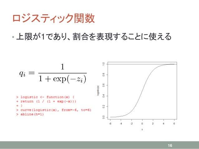 ロジスティック関数 • 上限が1であり、割合を表現することに使える 16