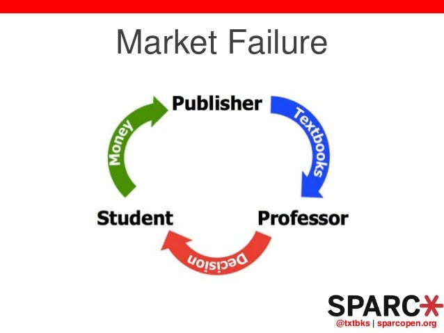 @txtbks   sparcopen.org Market Failure