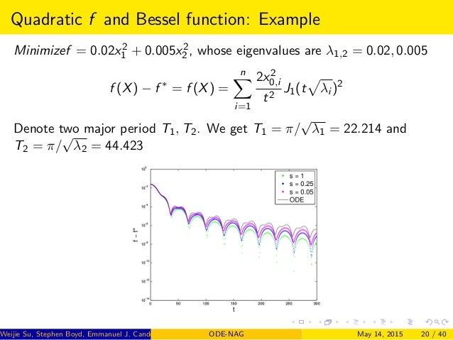 J Form Example on 05d samsung, mini capinha, casing samsung,
