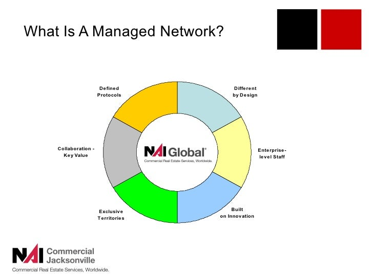 an analysis of management information system by margaret smith View margaret smith's profile on linkedin, the world's largest professional community margaret has 4 jobs listed on their profile see the complete profile on linkedin and discover.