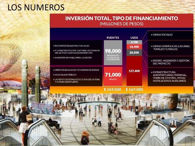 Nuevo aeropuerto internacional de la ciudad de mexico for Puerta 6 aeropuerto ciudad mexico
