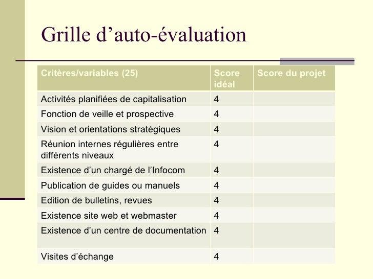 Fidafrique capitalization methodology - Grille d auto evaluation ...