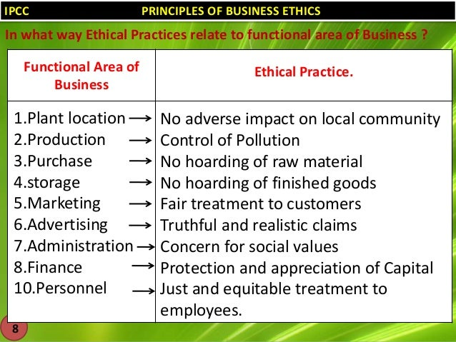 describe the scope of business ethics Scope of morality: adult male  the most common stereotype with regard to ancient ethics and modern morality concerns the vital issue that ancient ethics is only.