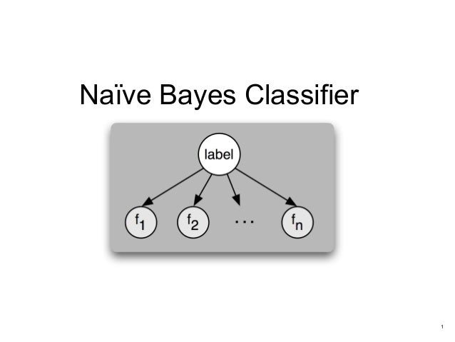 1 Naïve Bayes Classifier