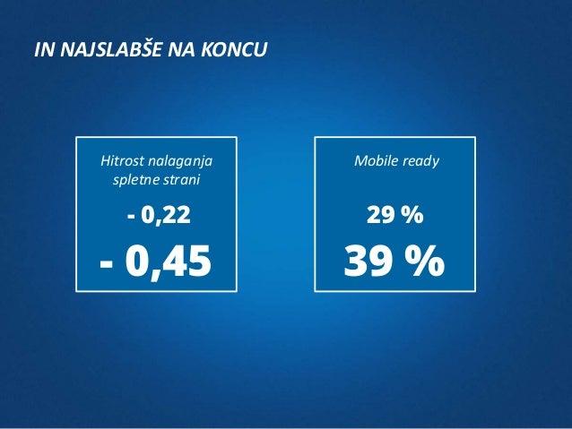 30 % uporabnikov mobile !