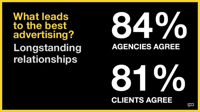 What leads  to the best advertising? Collaboration from start  to finish