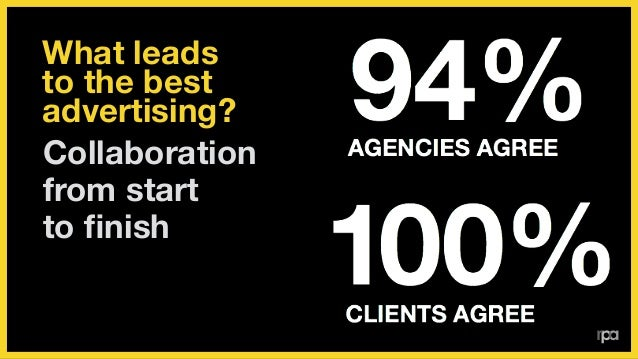 What leads  to the best advertising? Clients trusting their Agencies