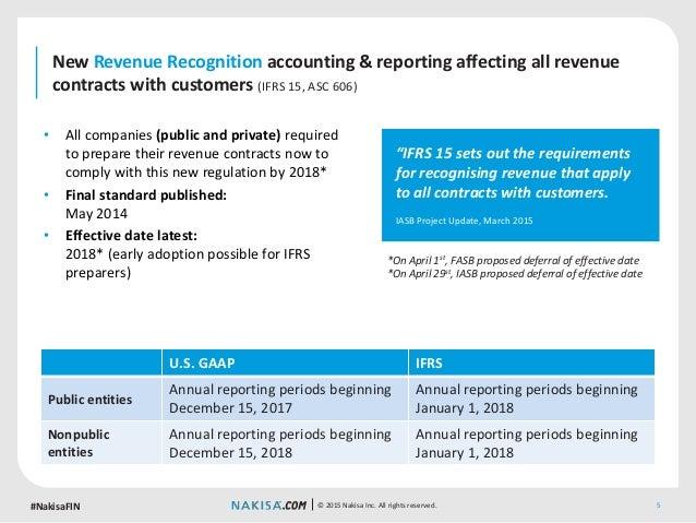 Presentation: Revenue Recognition standards