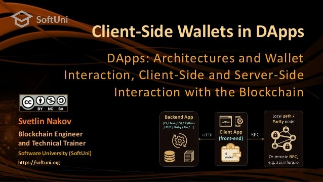 Client-Side Wallets in DApps DApps: Architectures and Wallet Interaction, Client-Side and Server-Side Interaction with the...