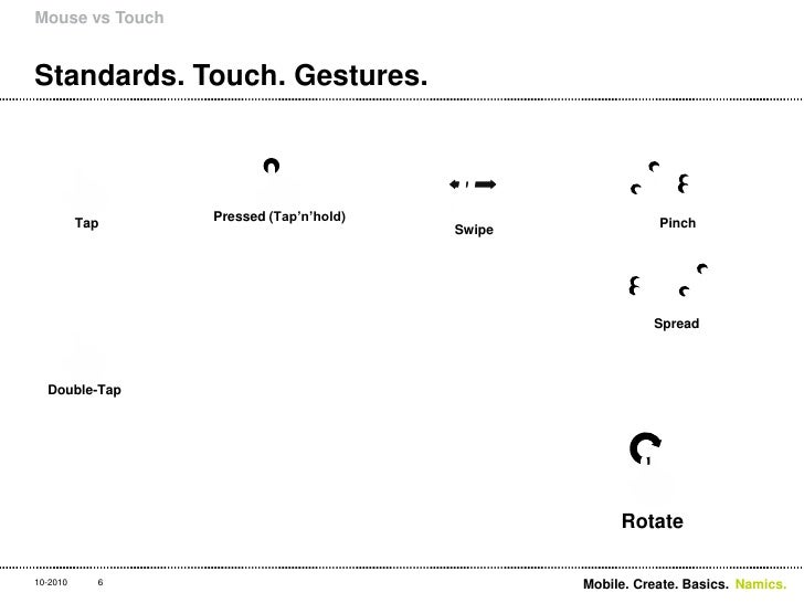 Standards. Touch. Gestures.<br />Mouse vs Touch<br />6<br />Pressed (Tap'n'hold)<br />Tap<br />Pinch<br />Swipe<br />Sprea...