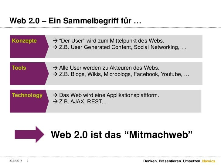 Projektmanagement 2.0 - Erfolgreicher Einsatz von Web 2.0 im Projektmanagement Slide 3