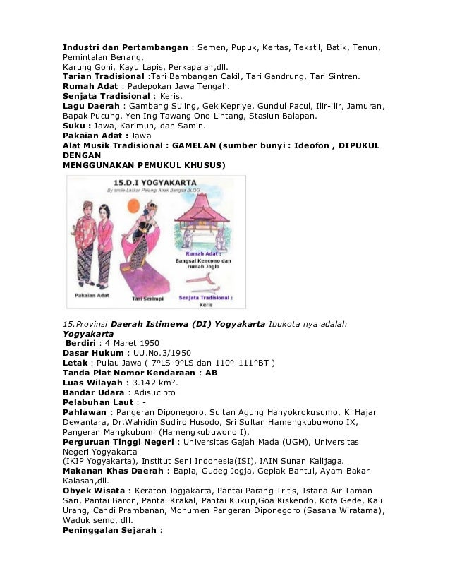 NAMA 33 PROVINSI di INDONESIA LENGKAP DENGAN PAKAIAN, TARIAN, RUMAH ...
