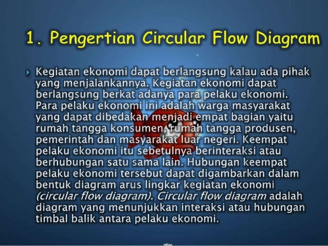 Circular flow diagram produsen dapat dilihat pada model diagram arus lingkar kegiatan ekonomi di bawah interaksi atau hubungan antara pelaku pelaku ekonomi dapat dilihat pada ccuart Image collections