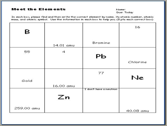 Name that element on the periodic table of the elements quiz game urtaz Gallery