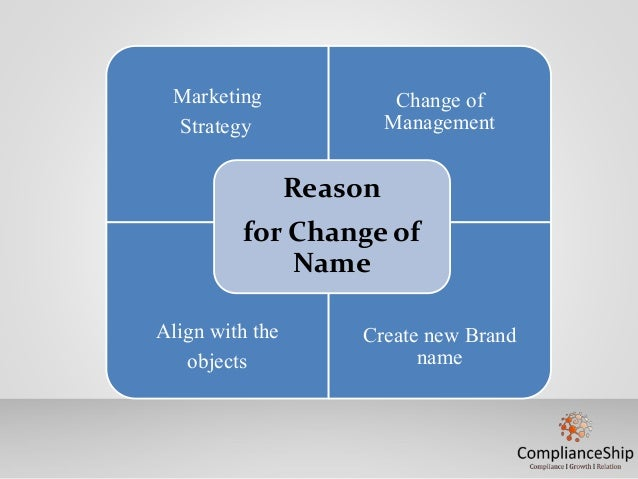 Change of Name of Company - Create New Identity...Beyond the Custom & Crowd .. Slide 2