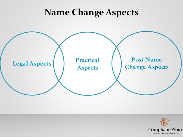 Change of Name of Company - Create New Identity...Beyond the Custom & Crowd .. Slide 3