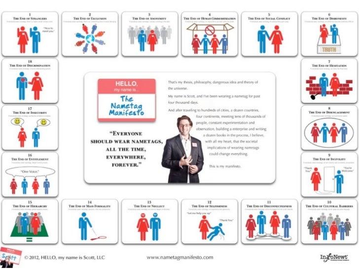 The Nametag Manifesto Slide 3