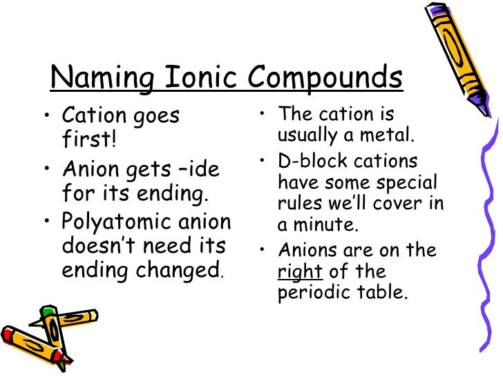 Naming Compounds – Naming Chemical Compounds Worksheet