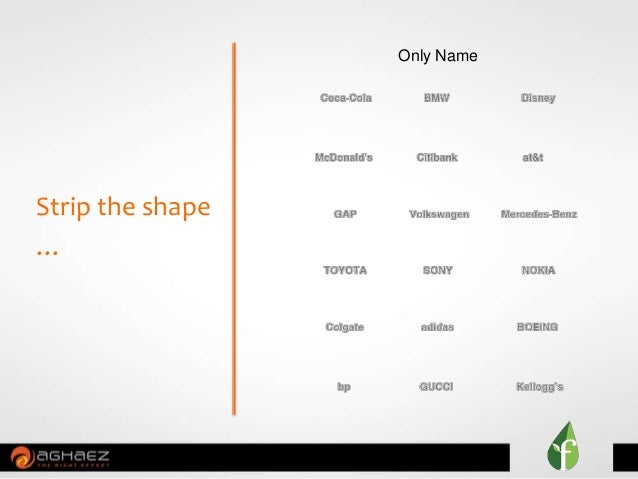 Strip the shape … Only Name