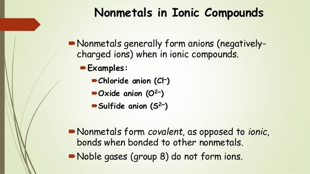 Naming ionic compounds intro