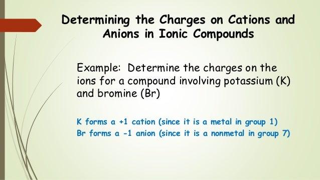 Naming Ionic Compounds Writing Emp Formulas