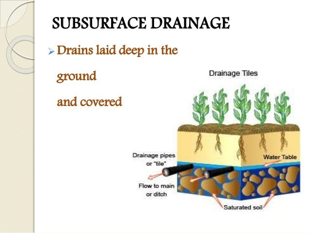 Design Of Subsurface Drainage System