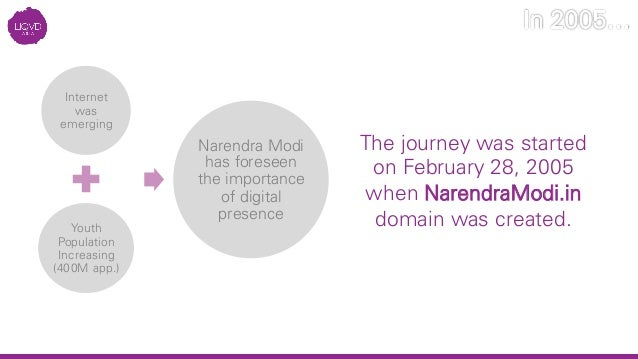 Narendra Modi's Digital Success Slide 2