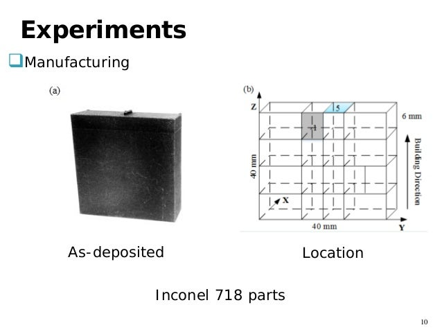 Namrc 2016build height effect on the inconel 718 parts fabricated by strategy 10 experiments manufacturing 10 inconel 718 ccuart Gallery
