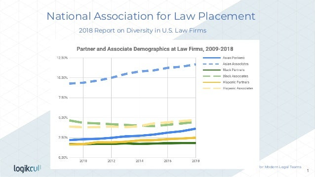Instant Discovery for Modern Legal Teams 1 National Association for Law Placement 2018 Report on Diversity in U.S. Law Fir...