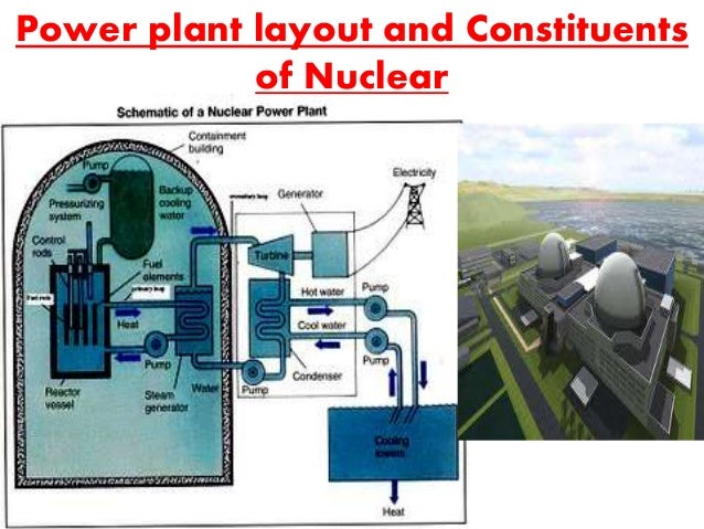 A ppt on natural disaster and safty risks at nuclear power plant 4 ccuart Choice Image