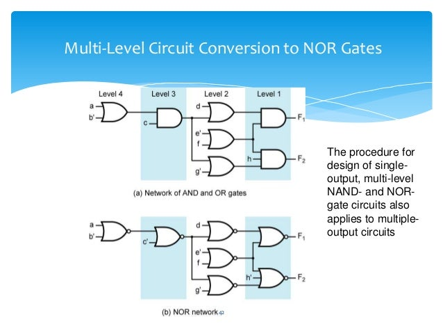 Nand Or Gates Ver Student