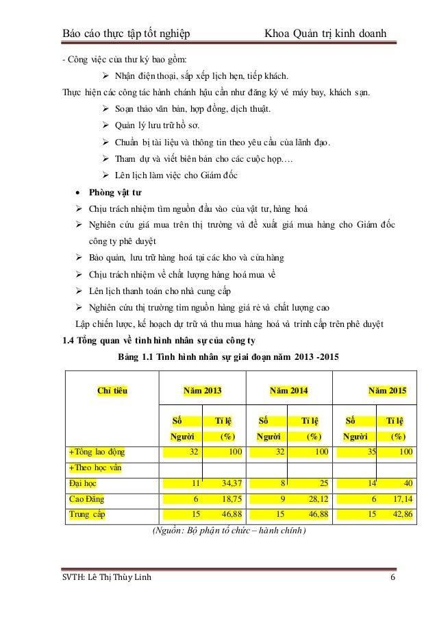 Báo cáo thực tập tốt nghiệp Khoa Quản trị kinh doanh SVTH: Lê Thị Thùy Linh 6 - Công việc của thư ký bao gồm:  Nhận điện ...