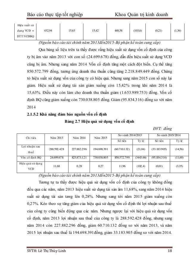Báo cáo thực tập tốt nghiệp Khoa Quản trị kinh doanh SVTH: Lê Thị Thùy Linh 18 Hiệu suất sử dụng VCĐ = DTT/VCĐBQ 432,94 15...