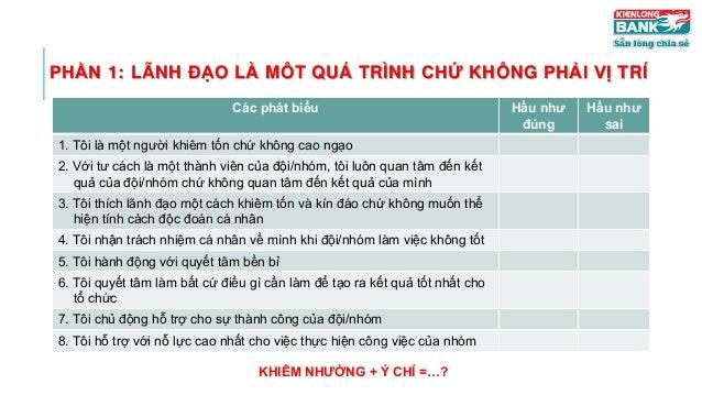 Nâng tầm năng lực lãnh đạo tại KienLongBank Slide 3