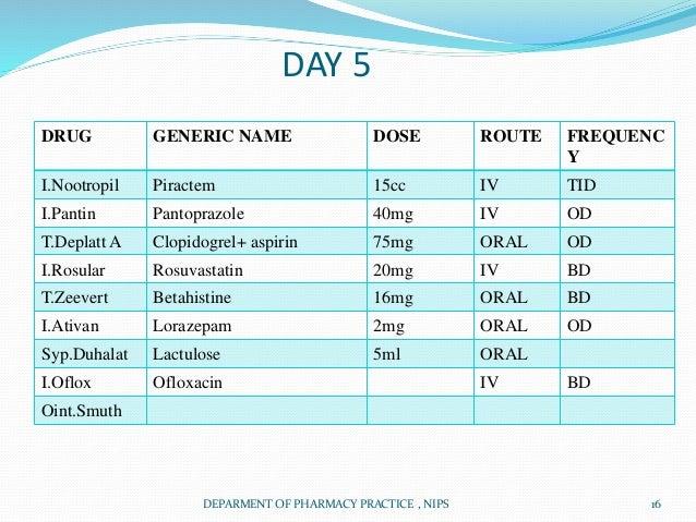 Case Presentation On Cervical Spondylosis By Naveen