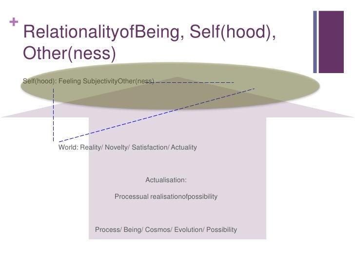 Self(hood): Feeling SubjectivityOther(ness)<br />World: Reality/ Novelty/ Satisfaction/ Actuality<br />Actualisation: <b...