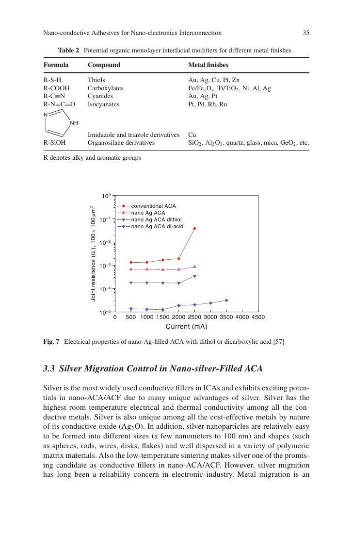 Nano conductive adhesives for nano-electronics interconnection