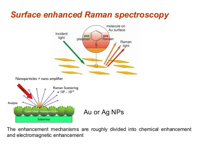 Uses besides Raman Spectroscopy For Nanomaterials furthermore The Electromag ic Spectrum in addition Index4 additionally ASPC E Bomb Mirror. on diagram of electromagnetic spectrum