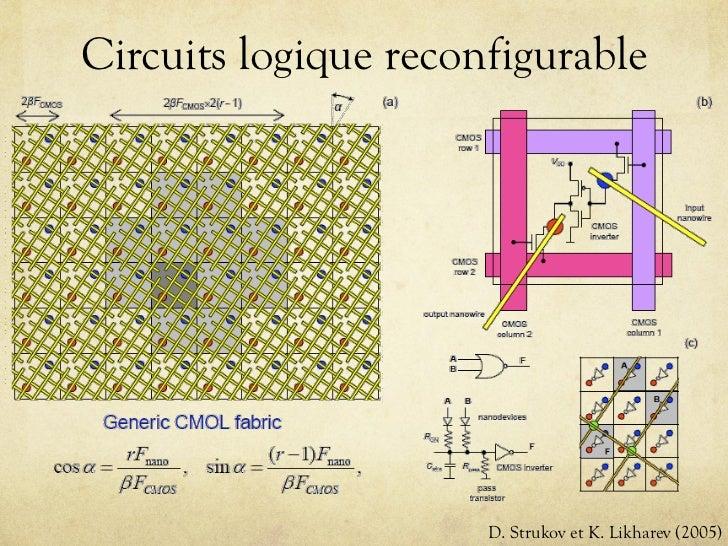 Nanotechnologie et architectures de calcul for Circuit logique cmos